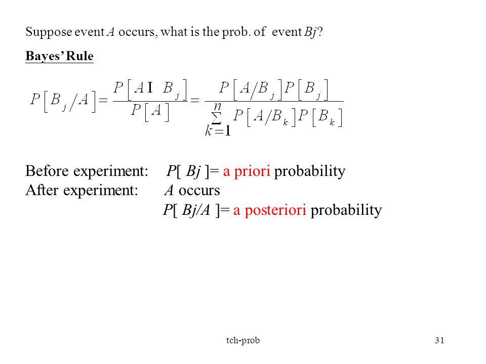 Before experiment: P[ Bj ]= a priori probability